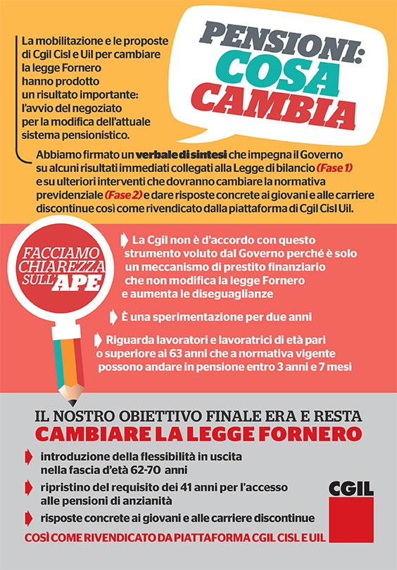 pr-02-01-1388-s-allegato-vol-pensioni_corretto-1